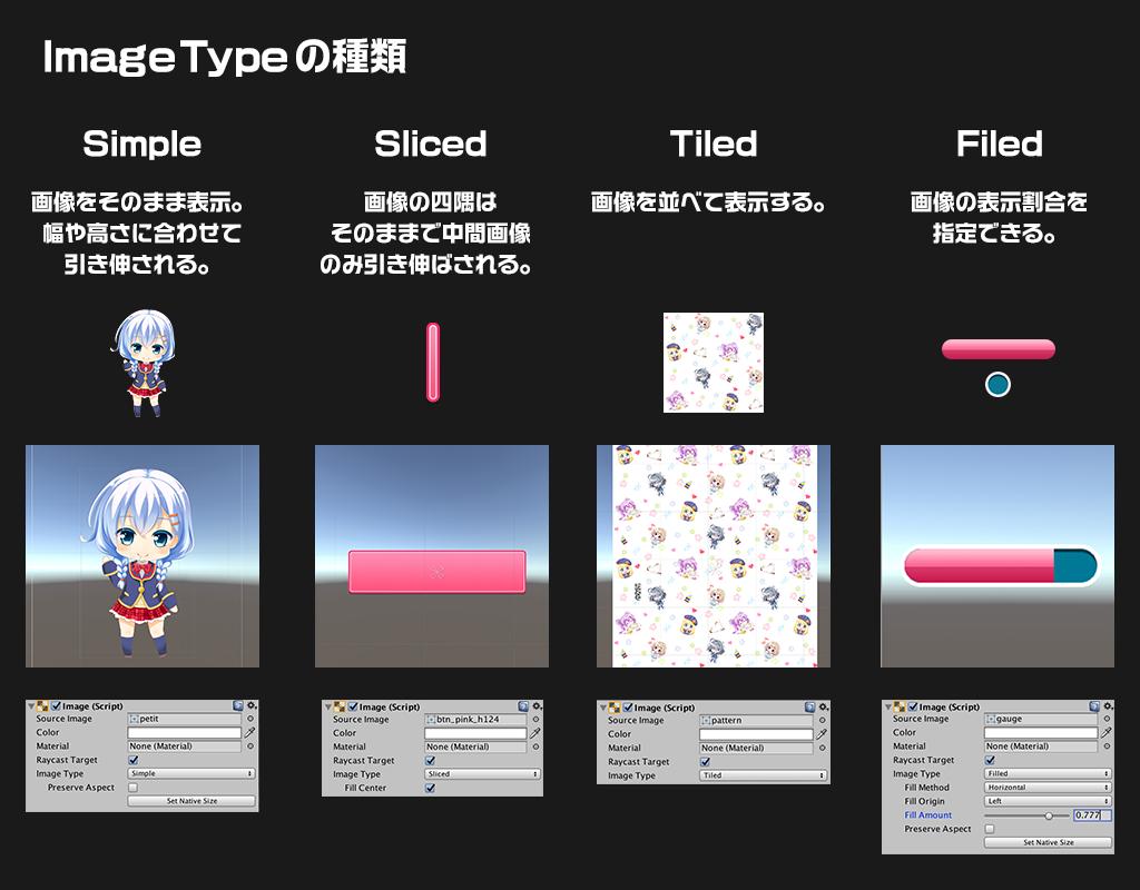 09_ImageTypeの種類
